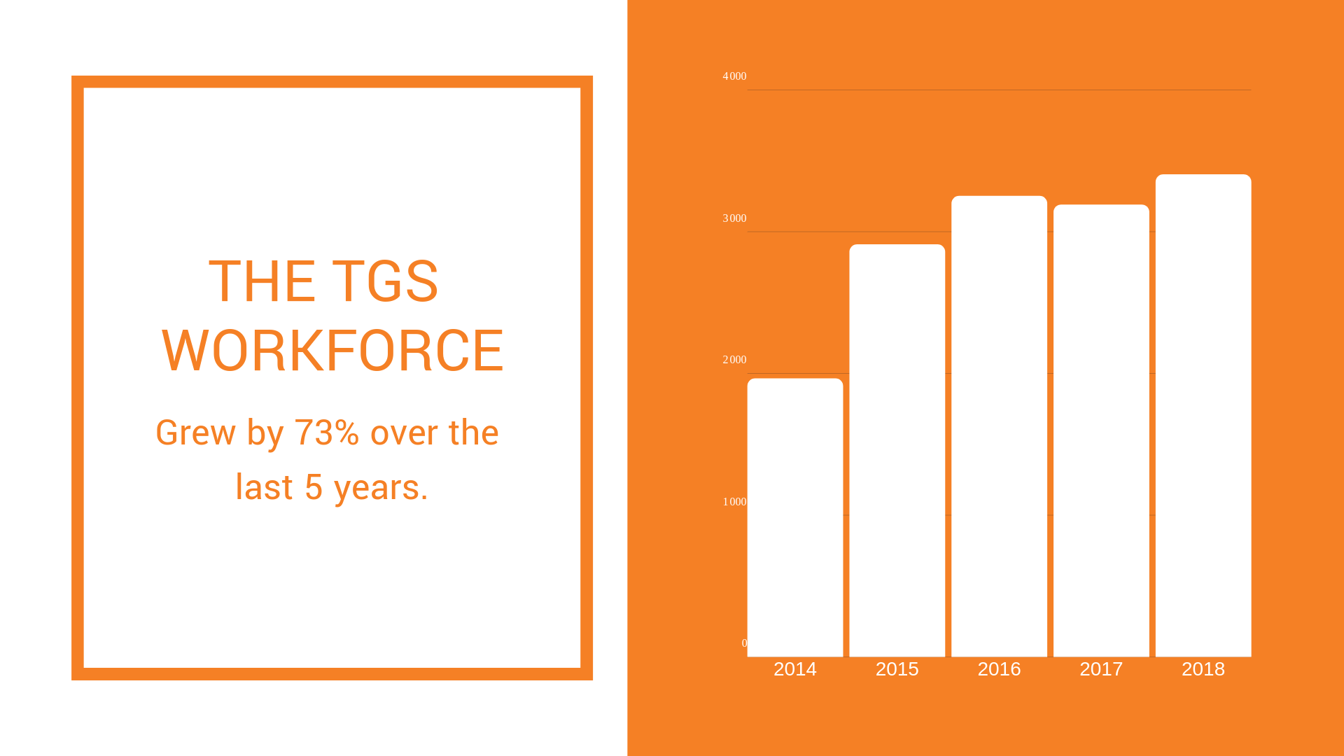 TGS Sustainable Development Goal progress - TGS GLOBAL